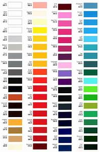 Wire Color Code Chart Car Stereo  U2013 Yaryak