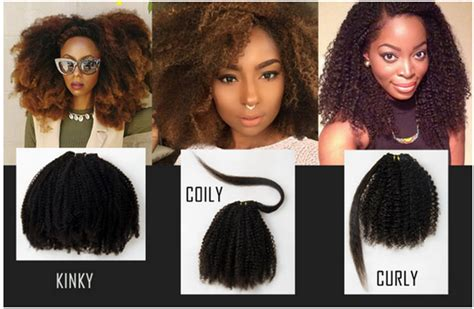 Knowing Your Hair Type