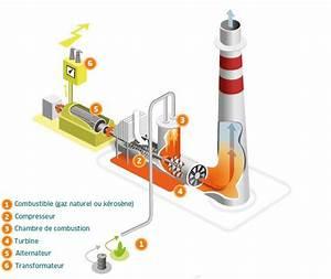 U00c9lectricit U00e9 Thermique  U2013 Engie