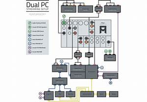 Annemunition Creates A Diagram Of Her Dual