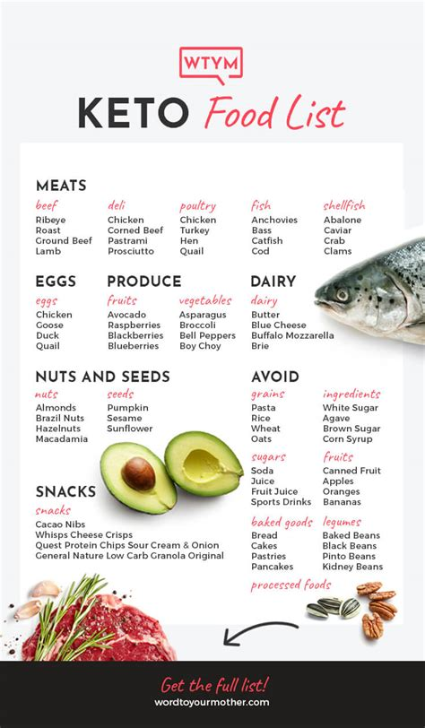 keto meal plans keto diet recipes the best ketogenic diet beginner s resource word to your