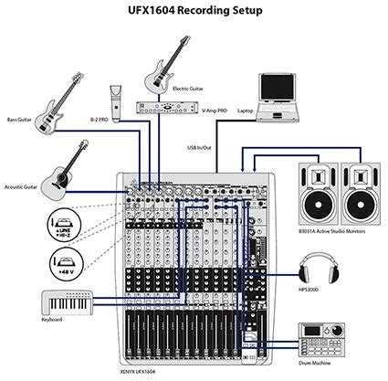 behringer ufx1604 up diagram recording studio