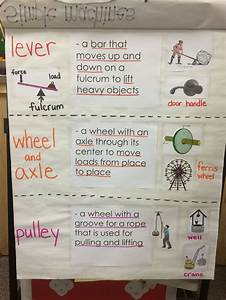 Interactive Charts For Preschool 329 Best Images About Science Simple Machines Work On