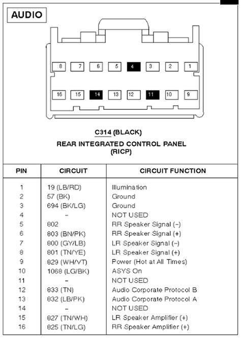 1995 Ford F 150 Stereo Wiring Color Code by Ford Car Radio Stereo Audio Wiring Diagram Autoradio