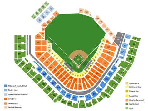 pnc park seating chart   pittsburgh pa