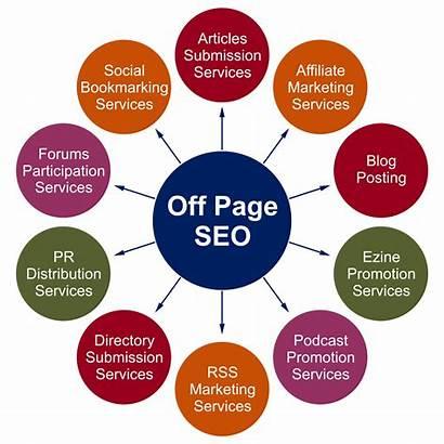 Seo Optimization Building Link Services Itu Apa