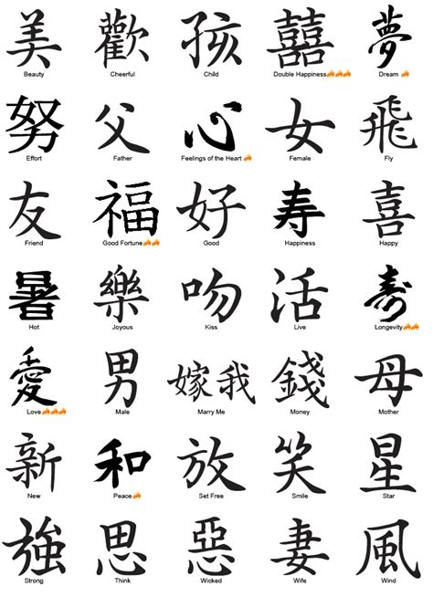kanji signs  meanings bing images cool stuff