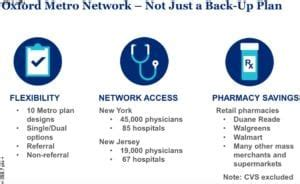 Oxford life is committed to providing products and services in life insurance, annuities and medicare supplement to promote financial security during. 2021 Oxford Metro Network NY - Millennium Medical ...