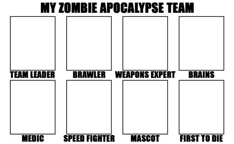 my zombie apocalypse team v2 memes blank template imgflip