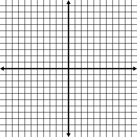 coordinate grid  axes labeled  grid lines shown