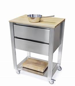 Küchenwagen Mit Schubladen : k chen module wei buche l ngsholz 662702 ~ Whattoseeinmadrid.com Haus und Dekorationen