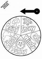 Weather Template Wheel Preschool Coloring Printable Pages Templates Words There Jurjur sketch template