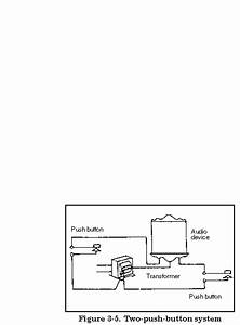Fm 5-424  Theater Of Operations Electrical Systems