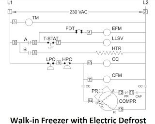 Mechanical Marine Systems Engineering Walk Cooler