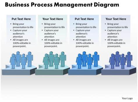 business process management diagram  powerpoint