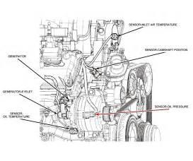 2014 Dodge Grand Caravan Engine Diagram Html