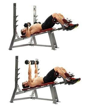 Decline Bench Press by Decline Bench Press Benefits How To Perform