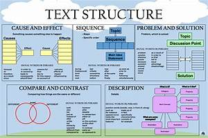 01  21 Text Structures