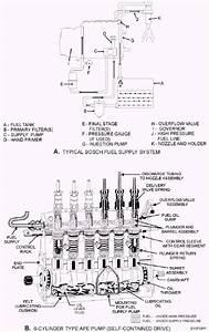 Zexel Fuel Injection Pump Parts Diagram