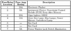 Solved  I Need A Fuse Panel Diagram For A 1999 Ford F250