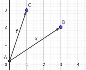 Länge Eines Vektors Berechnen : bildung und statistik statistisches wissen auch zur bildungspolitik ~ Themetempest.com Abrechnung