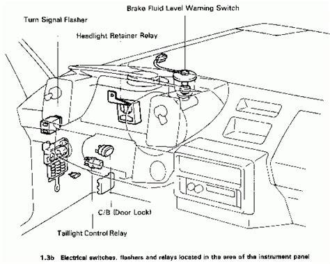 Toyota Corolla Fuse Box Diagram Manual Engine
