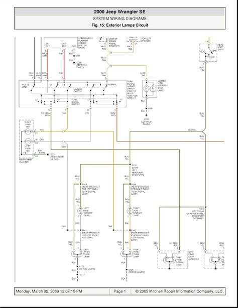 1999 Jeep Wrangler Wiring Schematic by 2000 Jeep Wrangler Se System Wiring Diagrams Exterior