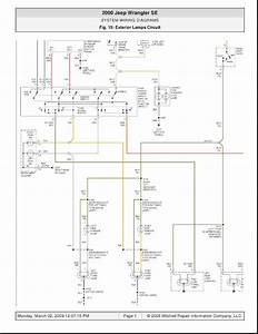 2000 Jeep Wrangler Se System Wiring Diagrams Exterior