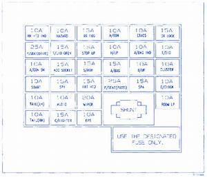 Kia Optima 2005 Main Fuse Box  Block Circuit Breaker Diagram  U00bb Carfusebox