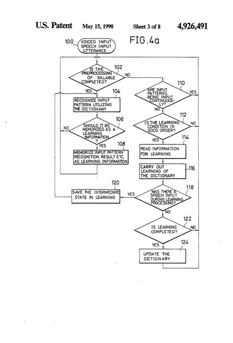 Patente US4926491 - Pattern recognition device - Google