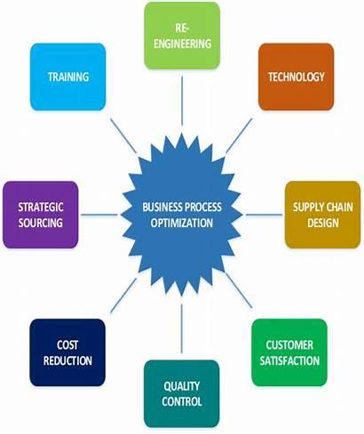 Optimization Managerial Economics Techniques Pdf Chapter