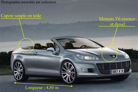 Peugeot cabriolet. Amazing pictures & video to Peugeot ...