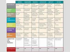 Editorial Calendar Template Templates Data