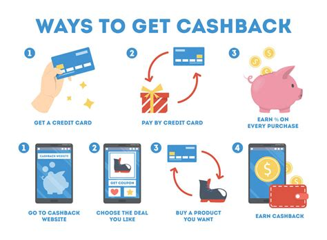 But the best rewards credit card can help you make the most of your everyday purchases. Should You Cash in Your Credit Rewards Points - or Keep Saving?