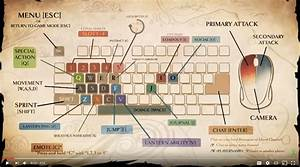Pubg Key Bindings Dauntless Key Map Dauntless