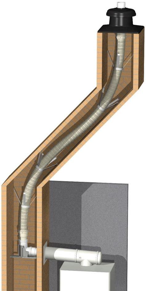 Schouw Condensatieketel Wetgeving by Comment 233 Vacuer Des Gaz De Combustion Antargaz