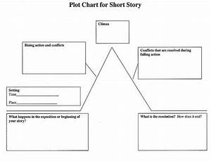 Plot Chart For A Short Story