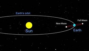 August Full Moon Anticipates September's Total Lunar ...