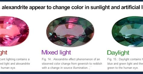 color changing stones gemstones that change color in different light