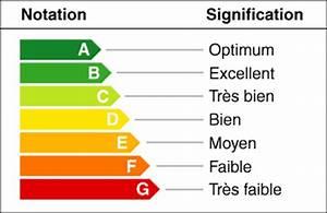 Classe Energie G : technologie 4eme comparez les consomations d 39 nergie d 39 appareils de classe differentes ~ Medecine-chirurgie-esthetiques.com Avis de Voitures
