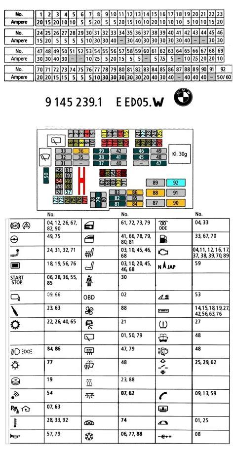 bmw  fuse box fuse box  wiring diagram