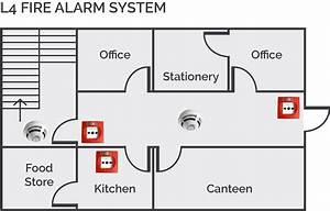 Fire Design Categories