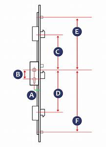 Rj45 Faceplate Diagrams Pictures