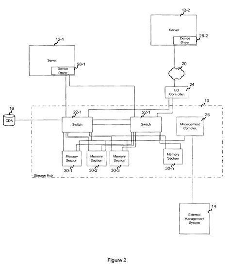Rj 48 Pinout Diagram by Rj 48 Wiring Wiring Diagram