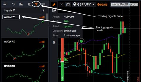 trading signals iqoption platform detailed review with screenshots