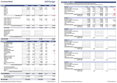 budget templates  business oxynuxorg