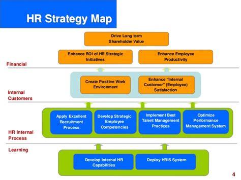 hr scorecard human resource scorecard