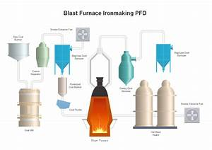 P U0026id Boiler Symbols And Their Usage