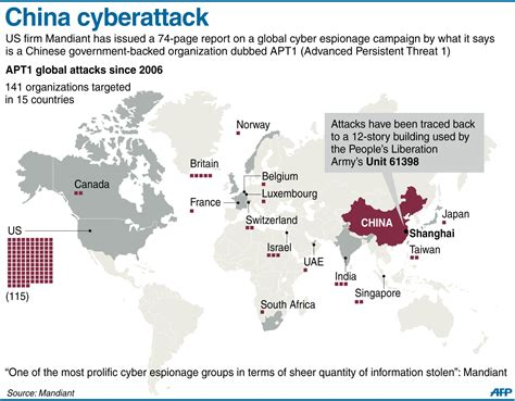 hong kong connection probed  cyber attacks