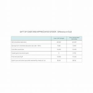 Gift Chart As Per Income Tax Plan C1 Charitable Gift Chart